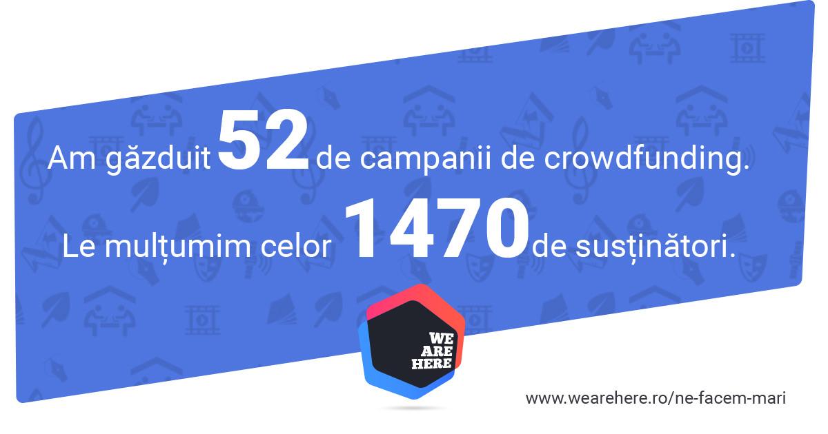 wah-cifre