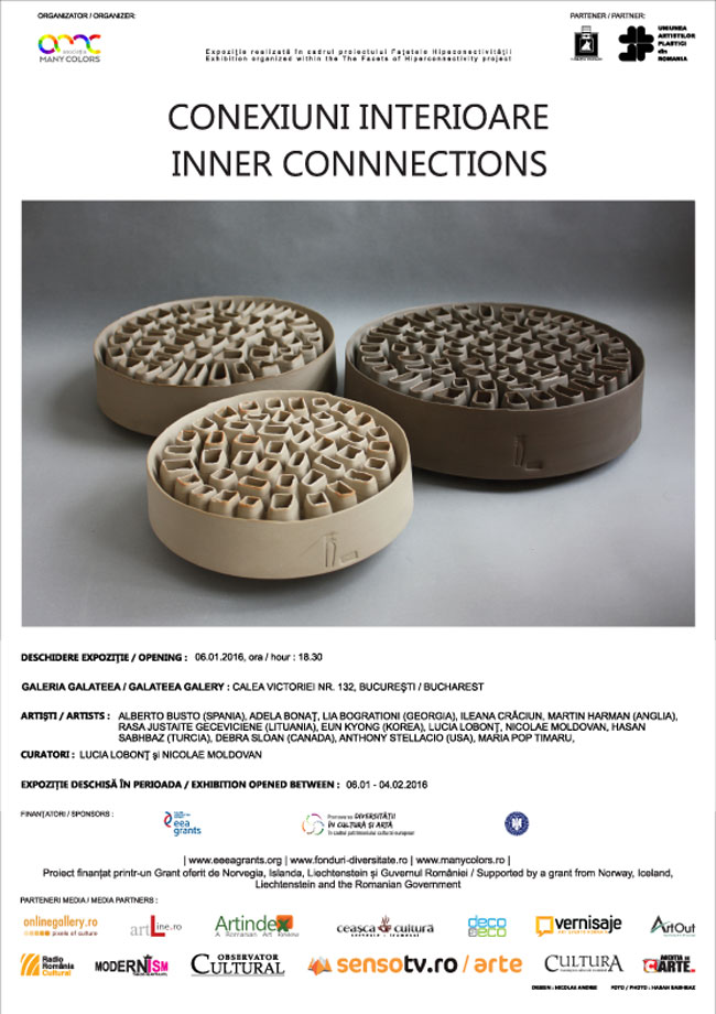 Afis-Inner-Connections