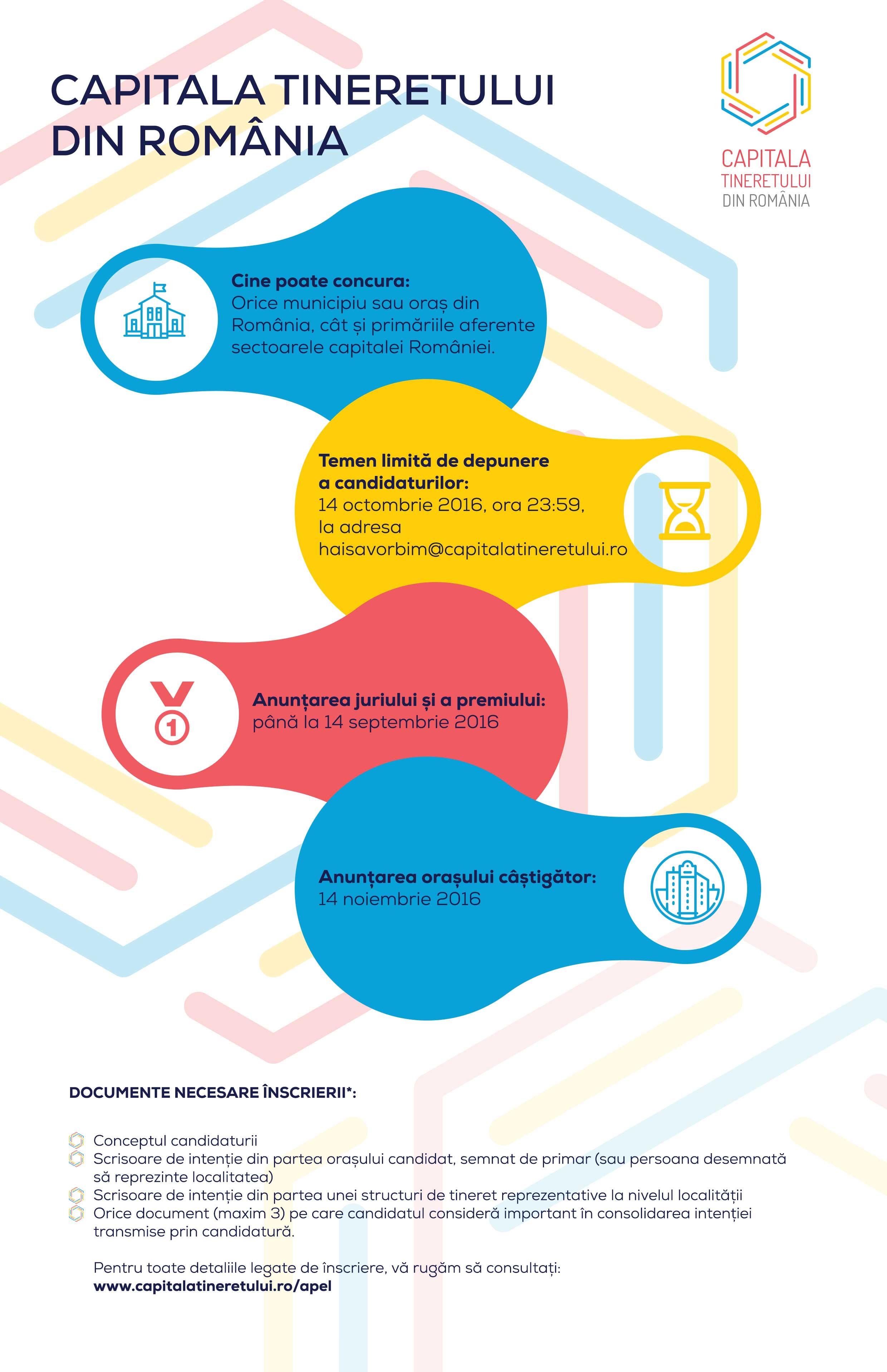"""Infografic-despre-depunerea-candidaturilor-pentru-""""Capitala-Tineretului-din-România-2017"""""""